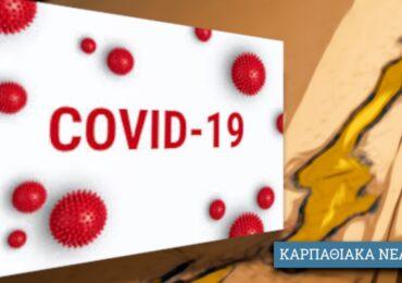 Covid19 - 3 κρούσματα χθες και ένα σήμερα